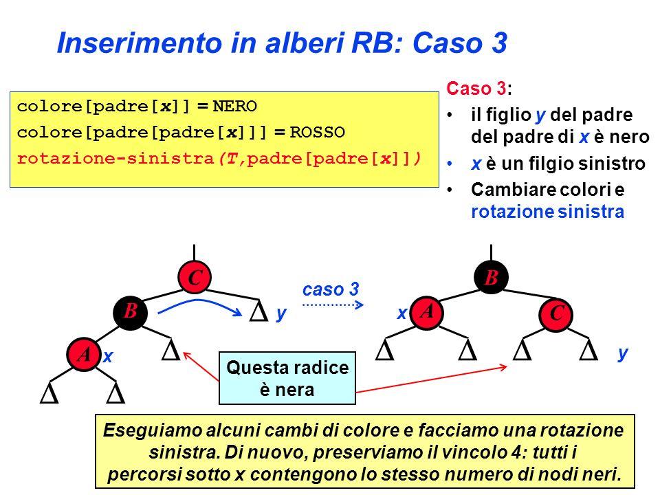 Inserimento in alberi RB: Caso 3 colore[padre[x]] = NERO colore[padre[padre[x]]] = ROSSO rotazione-sinistra(T,padre[padre[x]]) B A x caso 3 C B A x y