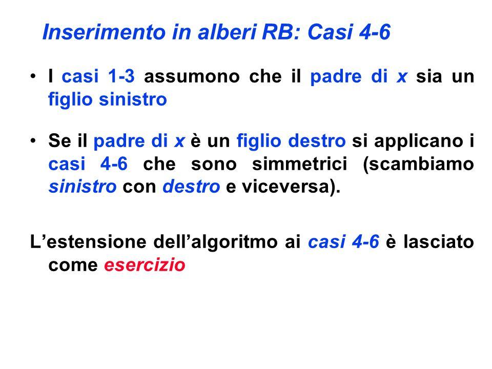 Inserimento in alberi RB: Casi 4-6 I casi 1-3 assumono che il padre di x sia un figlio sinistro Se il padre di x è un figlio destro si applicano i cas