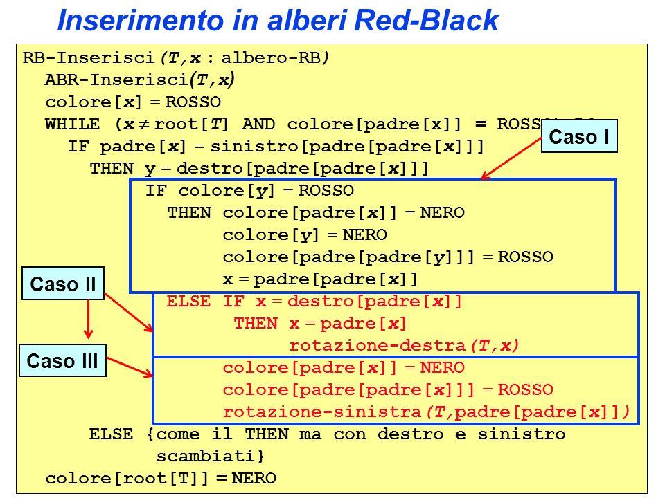 Inserimento in alberi Red-Black RB-Inserisci(T,x : albero-RB) ABR-Inserisci ( T,x ) colore[x] = ROSSO WHILE (x root[T] AND colore[padre[x]] = ROSSO) D