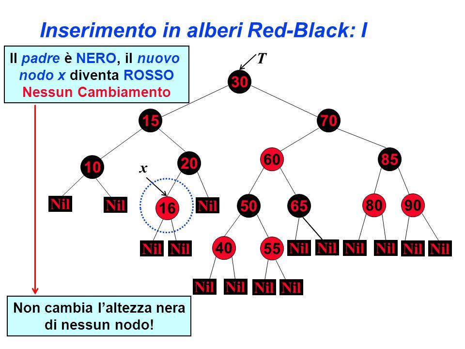 Inserimento in alberi Red-Black: I 30 70 8560 80 10 90 15 20 50 40 55 65 Nil 16 T x Il padre è NERO, il nuovo nodo x diventa ROSSO Nessun Cambiamento