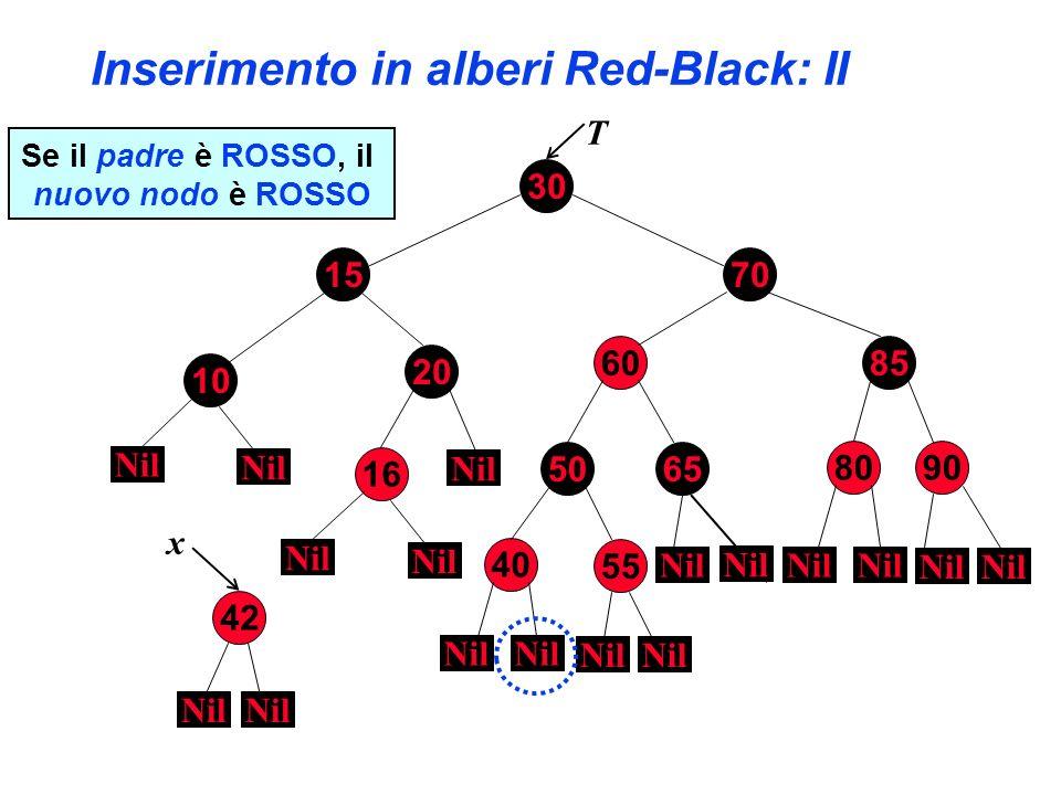 Inserimento in alberi Red-Black: II 30 70 8560 80 10 90 15 20 50 40 55 65 Nil T Se il padre è ROSSO, il nuovo nodo è ROSSO 42 x 16 Nil