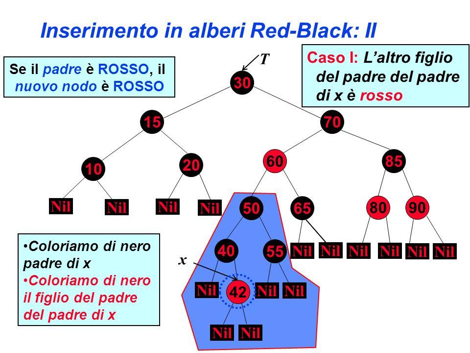Inserimento in alberi Red-Black: II 30 70 8560 80 10 90 15 20 50 40 55 65 Nil T Se il padre è ROSSO, il nuovo nodo è ROSSO Nil 42 x Nil Caso I: Laltro