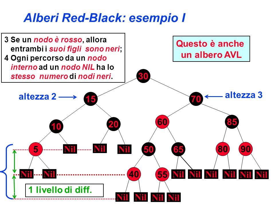 Alberi Red-Black: esempio II 30 70 8560 80 10 90 15 20 50 40 55 65 Nil 3 Se un nodo è rosso, allora entrambi i suoi figli sono neri; 4 Ogni percorso da un nodo interno ad un nodo NIL ha lo stesso numero di nodi neri.