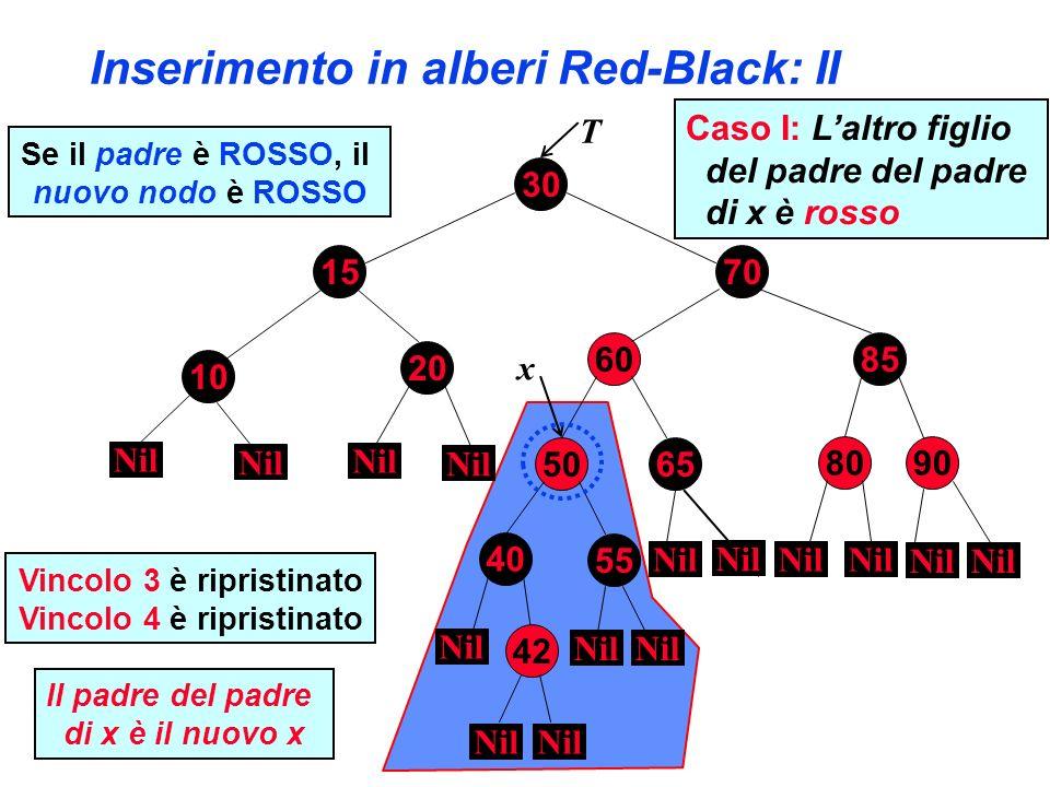 Inserimento in alberi Red-Black: II 30 70 8560 80 10 90 15 20 50 40 55 65 Nil T Se il padre è ROSSO, il nuovo nodo è ROSSO Nil 42 x Nil Vincolo 3 è ri