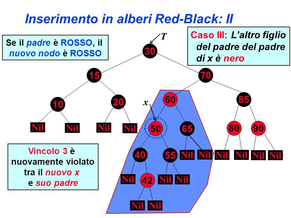 Inserimento in alberi Red-Black: II 30 70 8560 80 10 90 15 20 50 40 55 65 Nil T Se il padre è ROSSO, il nuovo nodo è ROSSO Nil 42 x Caso III: Laltro f