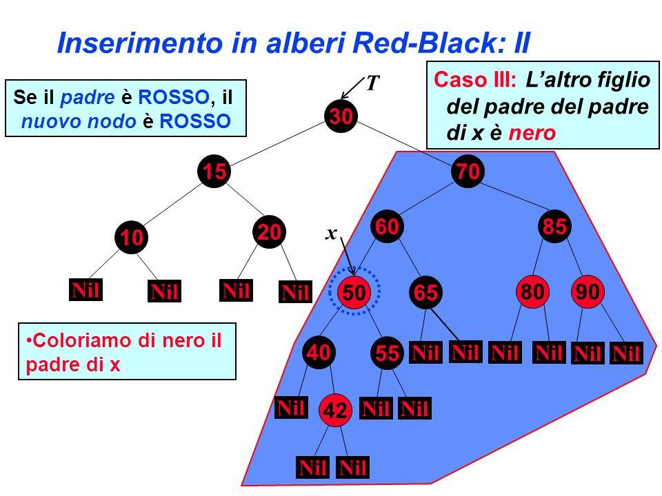 Inserimento in alberi Red-Black: II 30 70 8560 80 10 90 15 20 50 40 55 65 Nil T Se il padre è ROSSO, il nuovo nodo è ROSSO Nil 42 x Nil Coloriamo di n