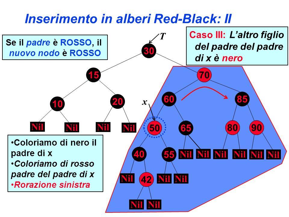 Inserimento in alberi Red-Black: II 30 70 8560 80 10 90 15 20 50 40 55 65 Nil T Se il padre è ROSSO, il nuovo nodo è ROSSO Nil 42 x Nil Caso III: Lalt