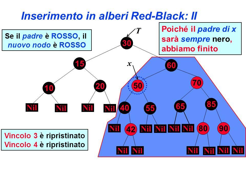Inserimento in alberi Red-Black: II 30 70 85 60 80 10 90 15 20 50 40 55 65 Nil T Se il padre è ROSSO, il nuovo nodo è ROSSO Nil 42 x Nil Poiché il pad