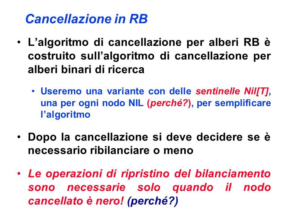 Cancellazione in RB Lalgoritmo di cancellazione per alberi RB è costruito sullalgoritmo di cancellazione per alberi binari di ricerca Useremo una vari