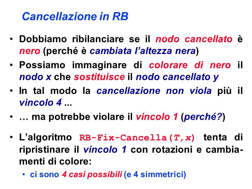 Cancellazione in RB Dobbiamo ribilanciare se il nodo cancellato è nero (perché è cambiata laltezza nera) Possiamo immaginare di colorare di nero il no