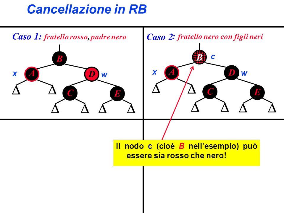 Cancellazione in RB B A D C x w E Caso 1: fratello rosso, padre nero B A D C x w E c Caso 2 Il nodo c (cioè B nellesempio) può essere sia rosso che ne