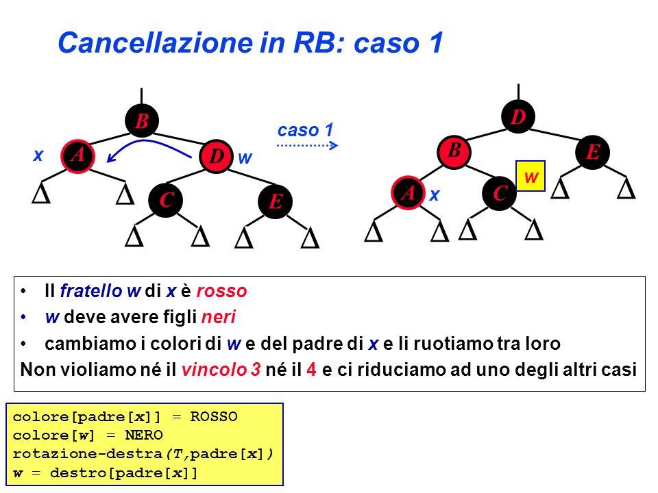 Cancellazione in RB: caso 1 B A D C x w A x D B E caso 1 E C w colore[padre[x]] = ROSSO colore[w] = NERO rotazione-destra(T,padre[x]) w = destro[padre