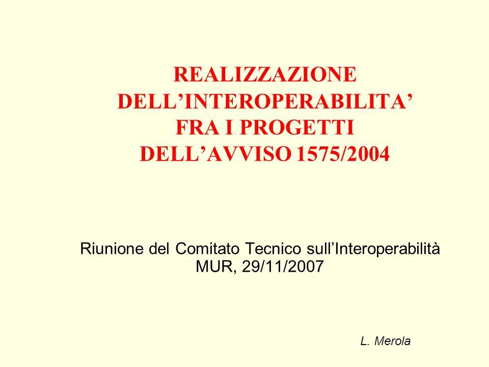 REALIZZAZIONE DELLINTEROPERABILITA FRA I PROGETTI DELLAVVISO 1575/2004 Riunione del Comitato Tecnico sullInteroperabilità MUR, 29/11/2007 L.