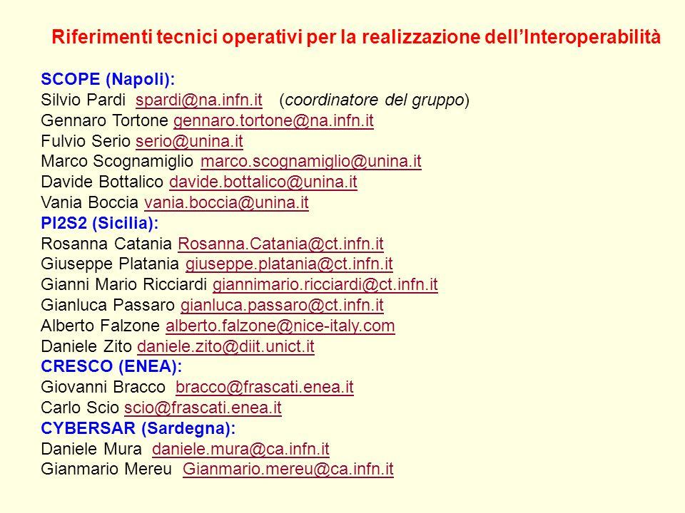 Riferimenti tecnici operativi per la realizzazione dellInteroperabilità SCOPE (Napoli): Silvio Pardi spardi@na.infn.it (coordinatore del gruppo)spardi@na.infn.it Gennaro Tortone gennaro.tortone@na.infn.itgennaro.tortone@na.infn.it Fulvio Serio serio@unina.itserio@unina.it Marco Scognamiglio marco.scognamiglio@unina.itmarco.scognamiglio@unina.it Davide Bottalico davide.bottalico@unina.it Vania Boccia vania.boccia@unina.itdavide.bottalico@unina.itvania.boccia@unina.it PI2S2 (Sicilia): Rosanna Catania Rosanna.Catania@ct.infn.it Giuseppe Platania giuseppe.platania@ct.infn.it Gianni Mario Ricciardi giannimario.ricciardi@ct.infn.it Gianluca Passaro gianluca.passaro@ct.infn.it Alberto Falzone alberto.falzone@nice-italy.comRosanna.Catania@ct.infn.itgiuseppe.platania@ct.infn.itgiannimario.ricciardi@ct.infn.itgianluca.passaro@ct.infn.italberto.falzone@nice-italy.com Daniele Zito daniele.zito@diit.unict.it CRESCO (ENEA): Giovanni Bracco bracco@frascati.enea.it Carlo Scio scio@frascati.enea.it CYBERSAR (Sardegna):daniele.zito@diit.unict.itbracco@frascati.enea.itscio@frascati.enea.it Daniele Mura daniele.mura@ca.infn.itdaniele.mura@ca.infn.it Gianmario Mereu Gianmario.mereu@ca.infn.itGianmario.mereu@ca.infn.it