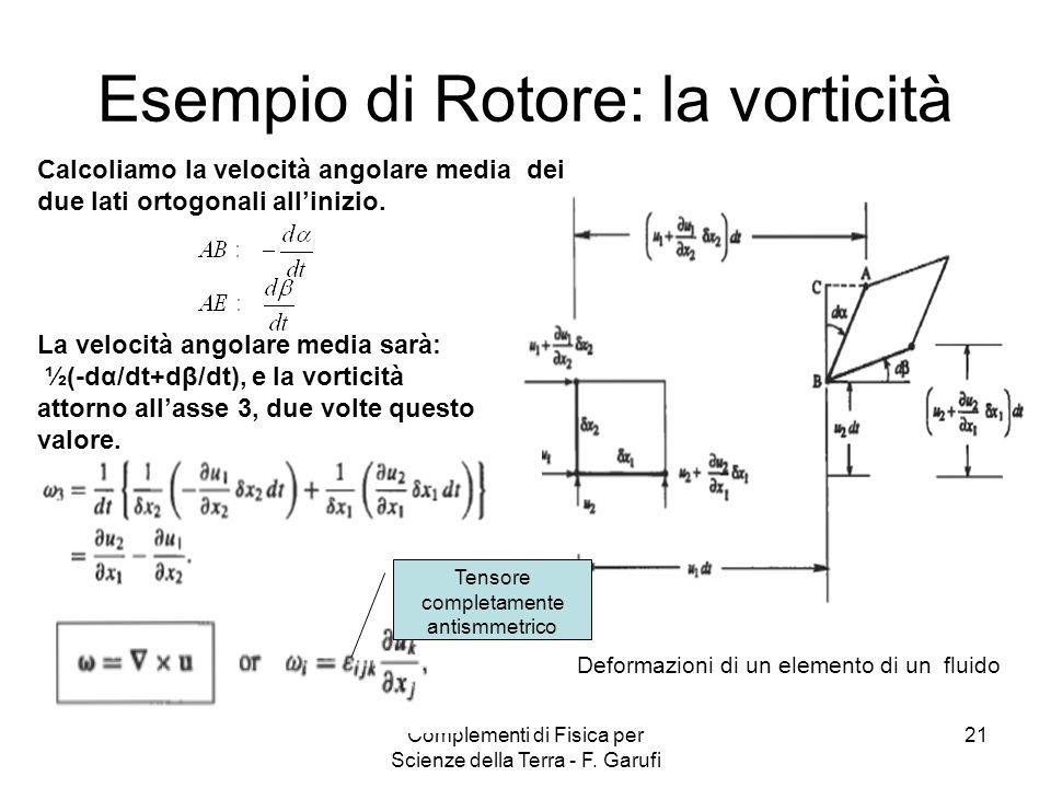 Complementi di Fisica per Scienze della Terra - F. Garufi 21 Esempio di Rotore: la vorticità Deformazioni di un elemento di un fluido Calcoliamo la ve