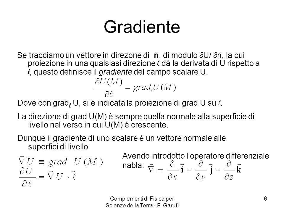 Complementi di Fisica per Scienze della Terra - F. Garufi 6 Gradiente Se tracciamo un vettore in direzone di n, di modulo U/ n, la cui proiezione in u