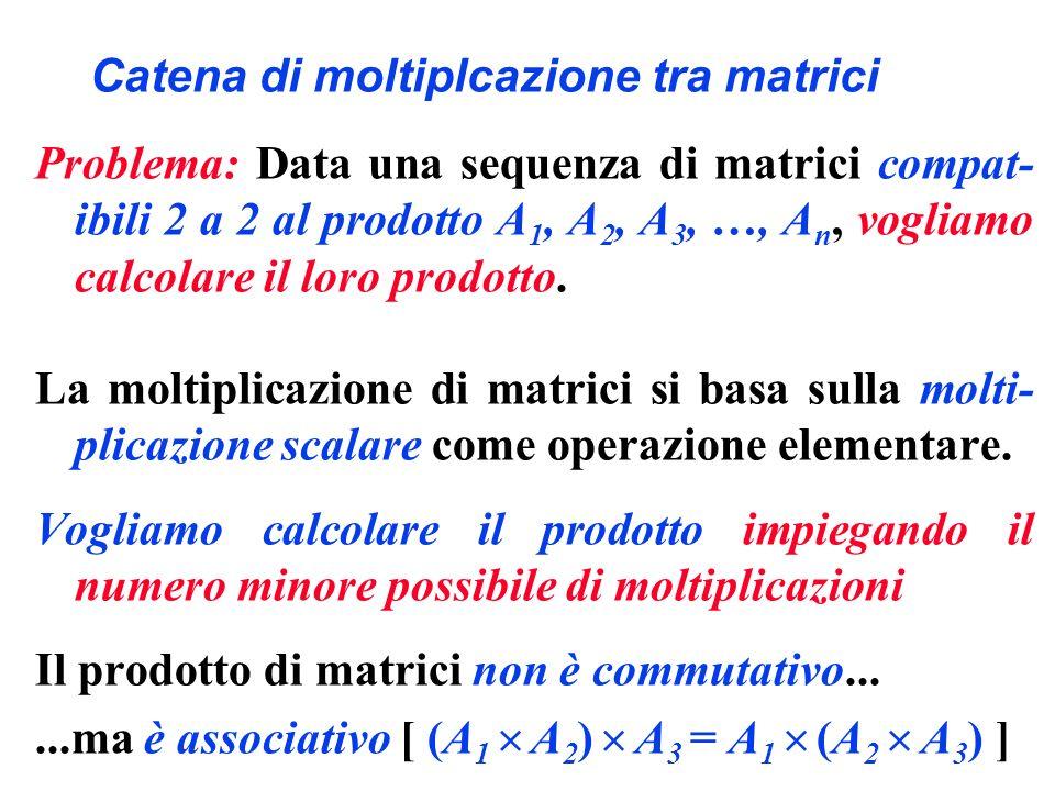 Catena di moltiplcazione tra matrici Problema: Data una sequenza di matrici compat- ibili 2 a 2 al prodotto A 1, A 2, A 3, …, A n, vogliamo calcolare