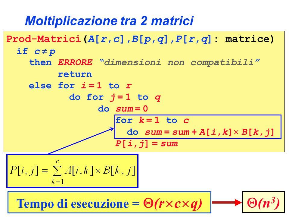 Moltiplicazione tra 2 matrici Prod-Matrici(A[r,c],B[p,q],P[r,q]: matrice) if c p then ERRORE dimensioni non compatibili return else for i = 1 to r do