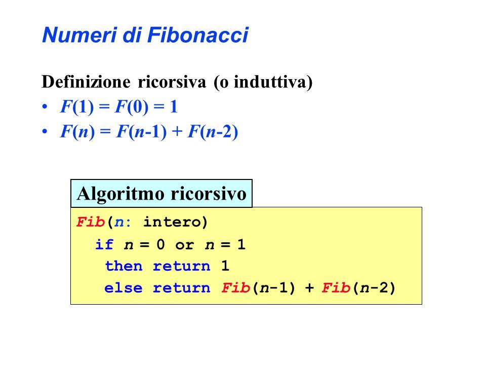 Numeri di Fibonacci Definizione ricorsiva (o induttiva) F(1) = F(0) = 1 F(n) = F(n-1) + F(n-2) Fib(n: intero) if n = 0 or n = 1 then return 1 else ret
