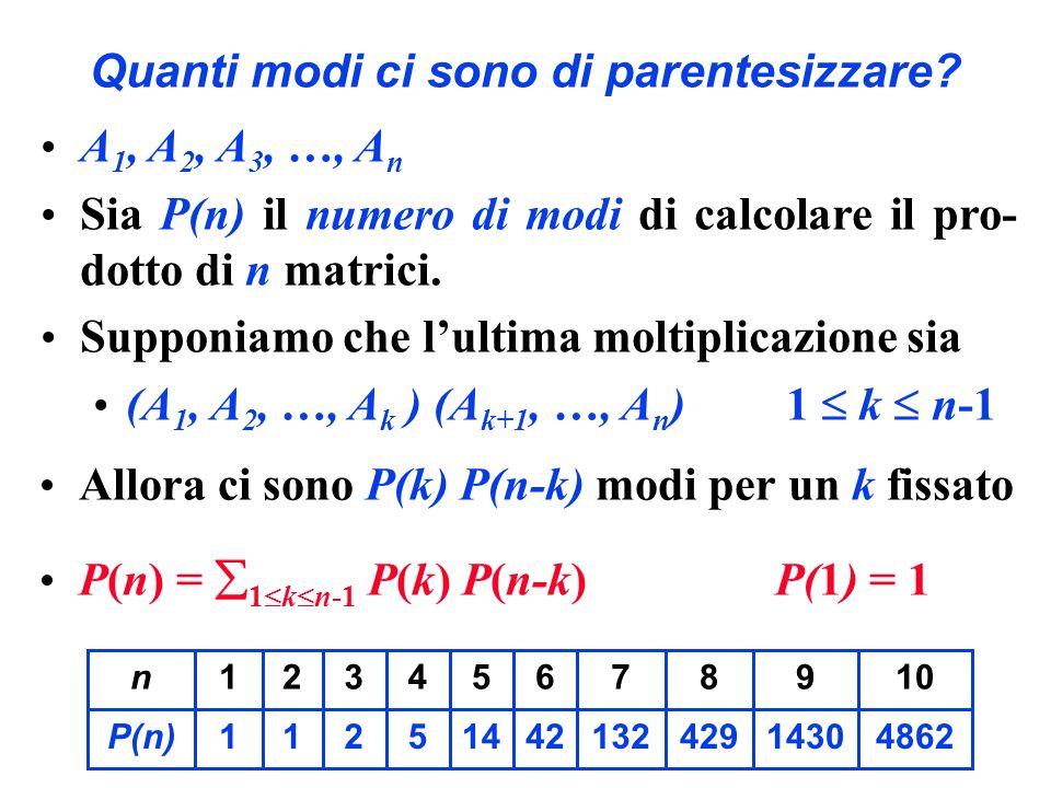 Quanti modi ci sono di parentesizzare? Allora ci sono P(k) P(n-k) modi per un k fissato P(n) = 1 k n-1 P(k) P(n-k)P(1) = 1 4862143042913242145211P(n)