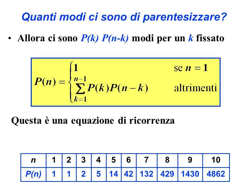 Quanti modi ci sono di parentesizzare? Allora ci sono P(k) P(n-k) modi per un k fissato 4862143042913242145211P(n) 10987654321n Questa è una equazione