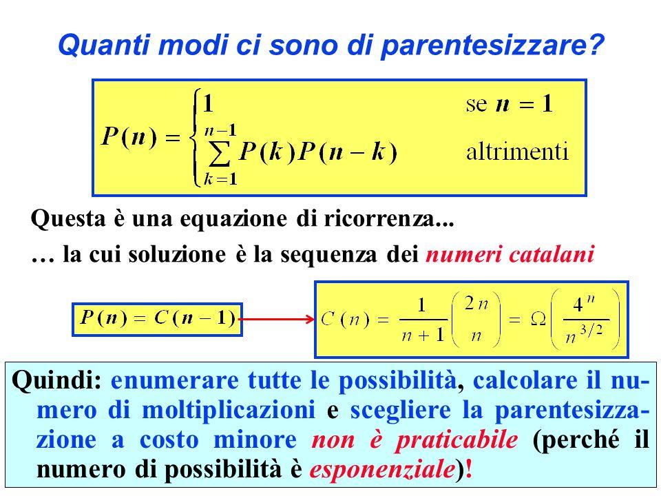 Quanti modi ci sono di parentesizzare? Questa è una equazione di ricorrenza... … la cui soluzione è la sequenza dei numeri catalani Quindi: enumerare