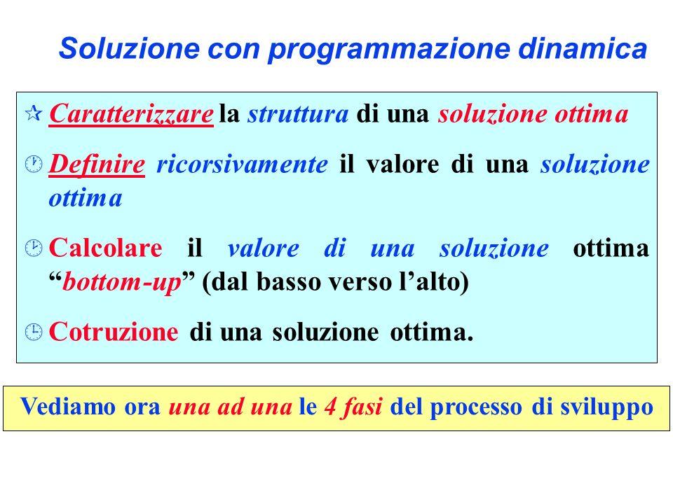 Soluzione con programmazione dinamica ¶ Caratterizzare la struttura di una soluzione ottima · Definire ricorsivamente il valore di una soluzione ottim