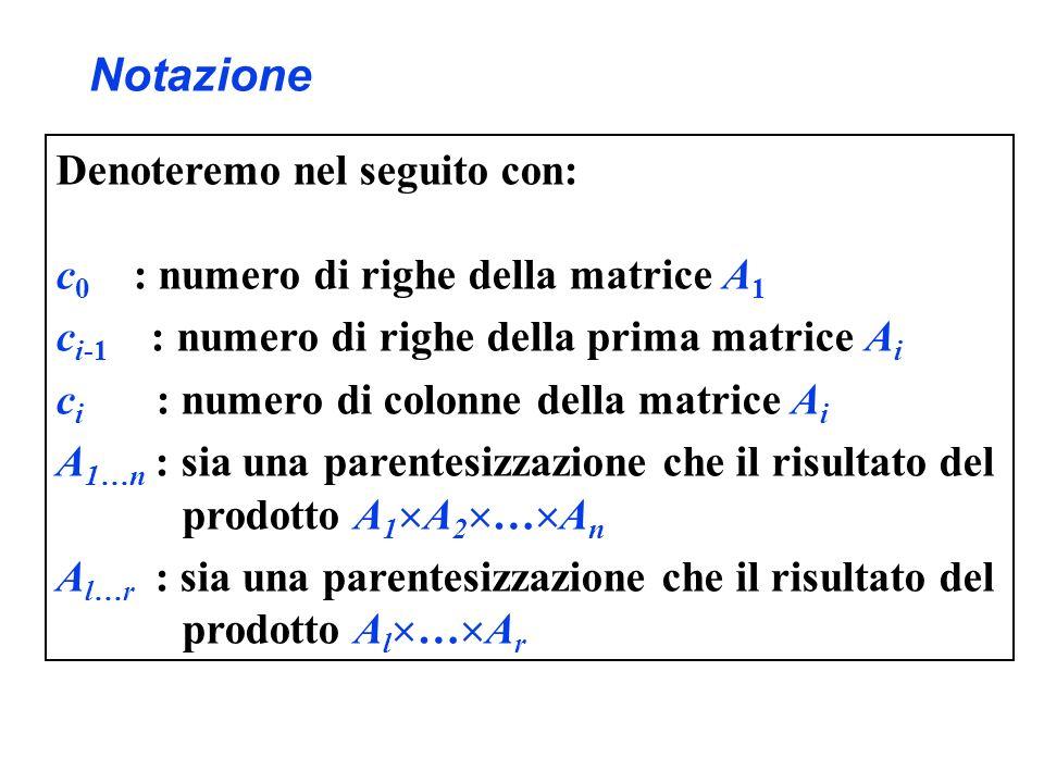 Notazione Denoteremo nel seguito con: c 0 : numero di righe della matrice A 1 c i-1 : numero di righe della prima matrice A i c i : numero di colonne