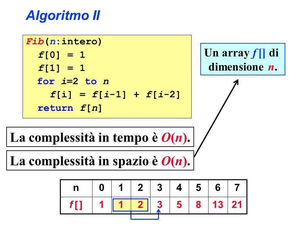 Algoritmo II Fib(n:intero) f[0] = 1 f[1] = 1 for i=2 to n f[i] = f[i-1] + f[i-2] return f[n] 21 7 13 6 8 5 53211f [ ]f [ ] 43210n La complessità in te
