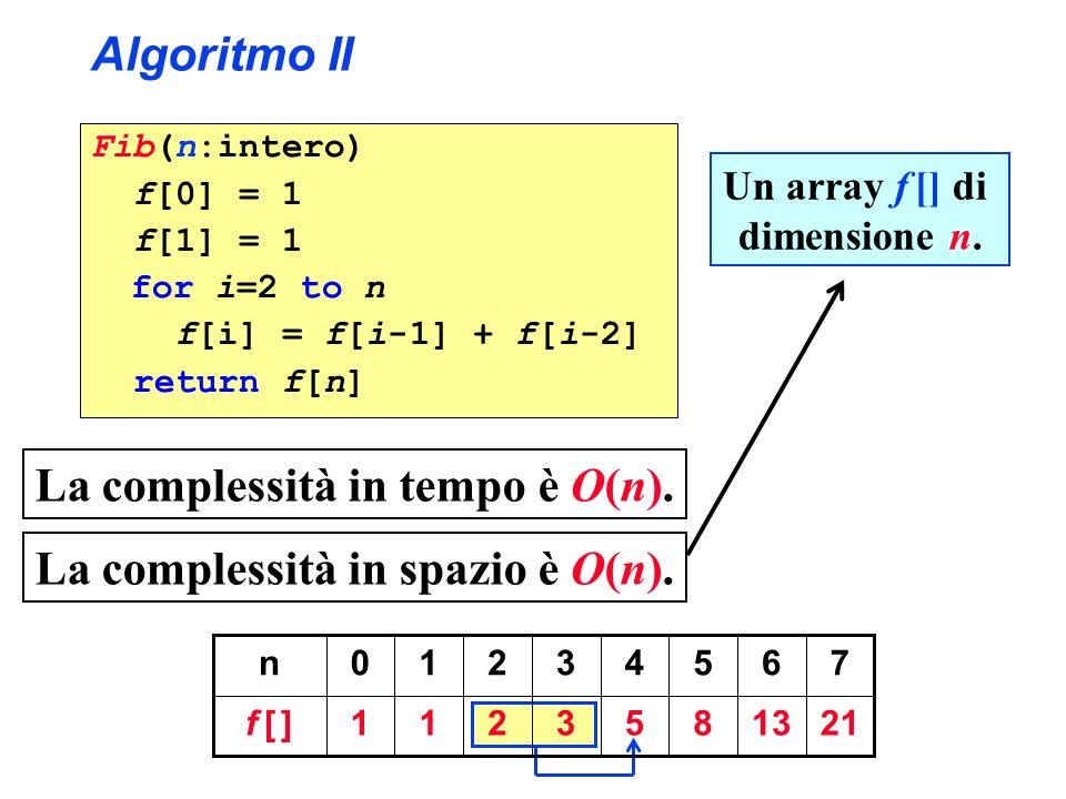 Algoritmo II 21 7 13 6 8 5 53211f [ ]f [ ] 43210n La complessità in tempo è O(n). Un array f [] di dimensione n. La complessità in spazio è O(n). Fib(
