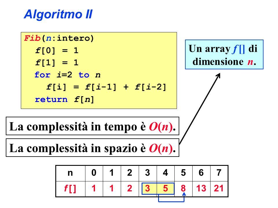 Algoritmo II Fib(n:intero) f[1] = f[2] = 1 for i=2 to n f[0] = f[1] f[1] = f[2] f[2] = f[0] + f[1] return f[2] La complessità in tempo è O(n).