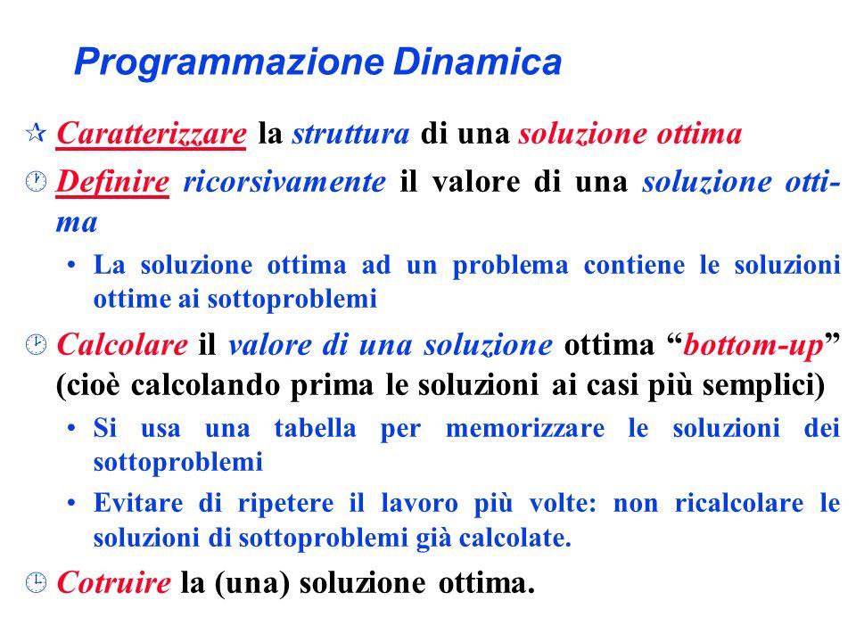 Programmazione Dinamica ¶ Caratterizzare la struttura di una soluzione ottima · Definire ricorsivamente il valore di una soluzione otti- ma La soluzio