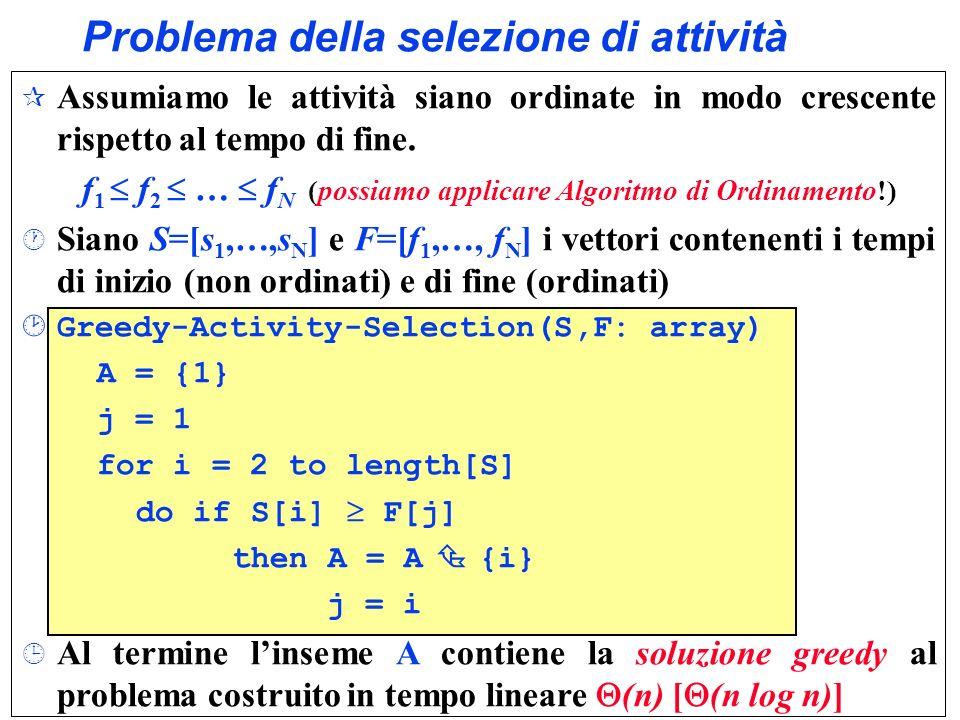 Problema della selezione di attività ¶ Assumiamo le attività siano ordinate in modo crescente rispetto al tempo di fine. f 1 f 2 … f N (possiamo appli