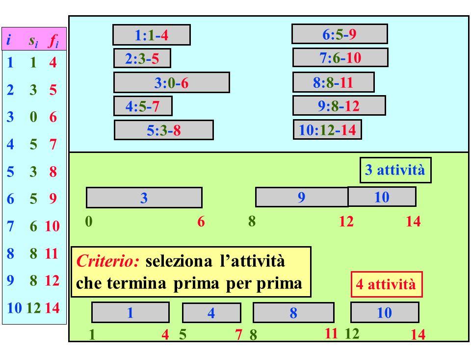 1 1 4 2 3 5 3 0 6 4 5 7 5 3 8 6 5 9 7 6 10 8 8 11 9 8 12 10 12 14 i s i f i 2:3-5 1:1-4 4:5-7 3:0-6 5:3-8 7:6-10 6:5-9 9:8-12 8:8-11 10:12-14 4 attivi