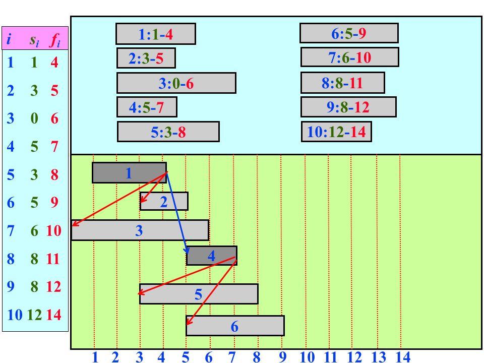 2:3-5 1:1-4 4:5-7 3:0-6 1 1 4 2 3 5 3 0 6 4 5 7 5 3 8 6 5 9 7 6 10 8 8 11 9 8 12 10 12 14 i s i f i 5:3-8 7:6-10 6:5-9 9:8-12 8:8-11 10:12-14 1 2 3 4