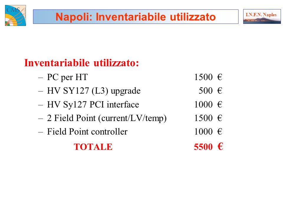 Inventariabile utilizzato: –PC per HT1500 –HV SY127 (L3) upgrade 500 –HV Sy127 PCI interface 1000 –2 Field Point (current/LV/temp)1500 –Field Point co