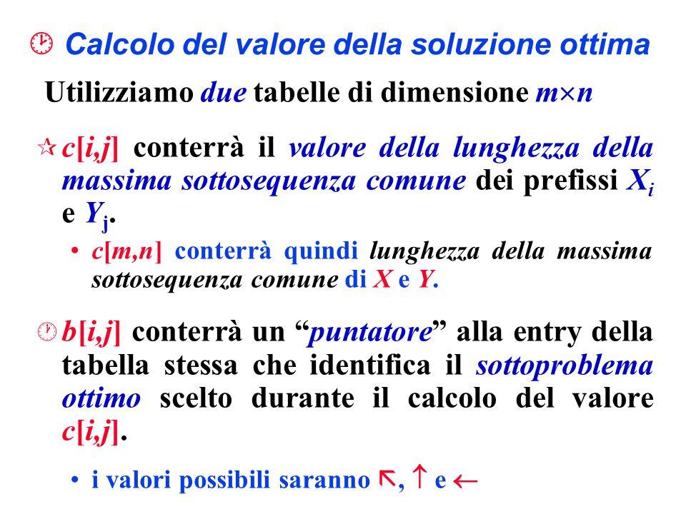 Calcolo del valore della soluzione ottima Utilizziamo due tabelle di dimensione m n ¶ c[i,j] conterrà il valore della lunghezza della massima sottoseq