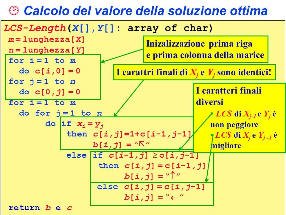 Calcolo del valore della soluzione ottima LCS-Length(X[],Y[]: array of char) m = lunghezza[X] n = lunghezza[Y] for i = 1 to m do c[i,0] = 0 for j = 1