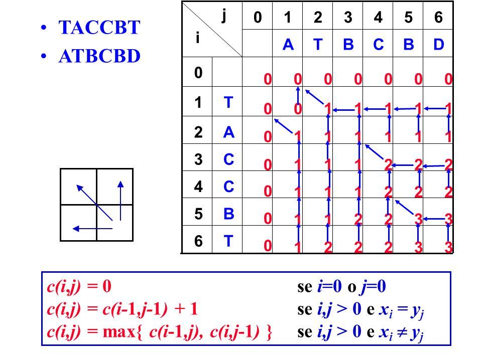 0000000 0 0 0 0 0 0 T6 B5 C4 C3 A2 T1 0 0 DBCBTA 654321 j i TACCBT ATBCBD 111110 111111 222111 222111 332211 332221 c(i,j) = 0 se i=0 o j=0 c(i,j) = c