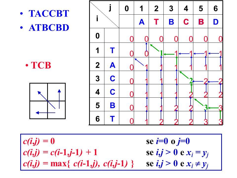 0000000 0 0 0 0 0 0 0 0 T6 B5 C4 C3 A2 T1 DBCBTA 654321 j i 1111 1 0 111111 22 2 111 222111 3 3 2211 332221 TCB TCB TACCBT ATBCBD c(i,j) = 0 se i=0 o