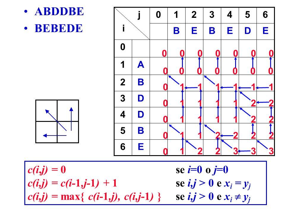 ABDDBE BEBEDE 000000 111111 221111 221111 222211 333221 0000000 0 0 0 0 0 0 0 0 E6 B5 D4 D3 B2 A1 EDEBEB 654321 j i c(i,j) = 0 se i=0 o j=0 c(i,j) = c