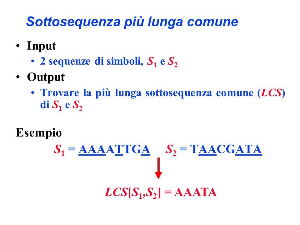 Sottosequenza più lunga comune Input 2 sequenze di simboli, S 1 e S 2 Output Trovare la più lunga sottosequenza comune (LCS) di S 1 e S 2 Esempio S 1