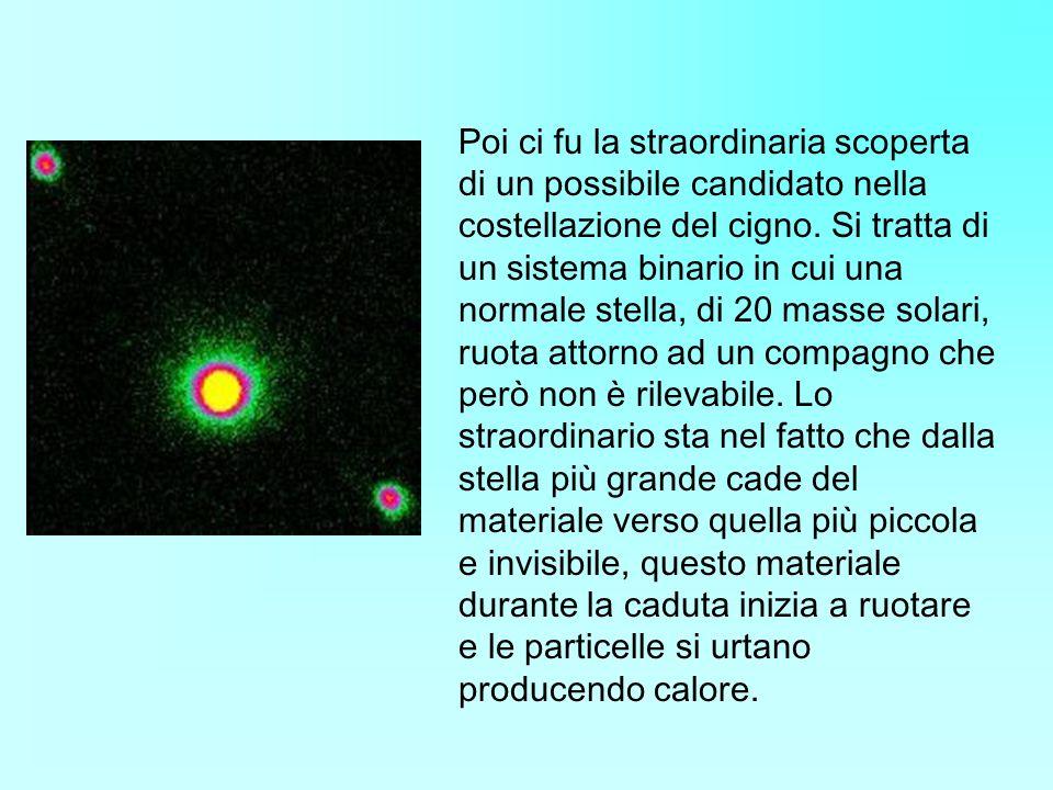 Questa energia è talmente intensa che vengono emessi raggi X che possono essere rilevati dai satelliti in orbita.