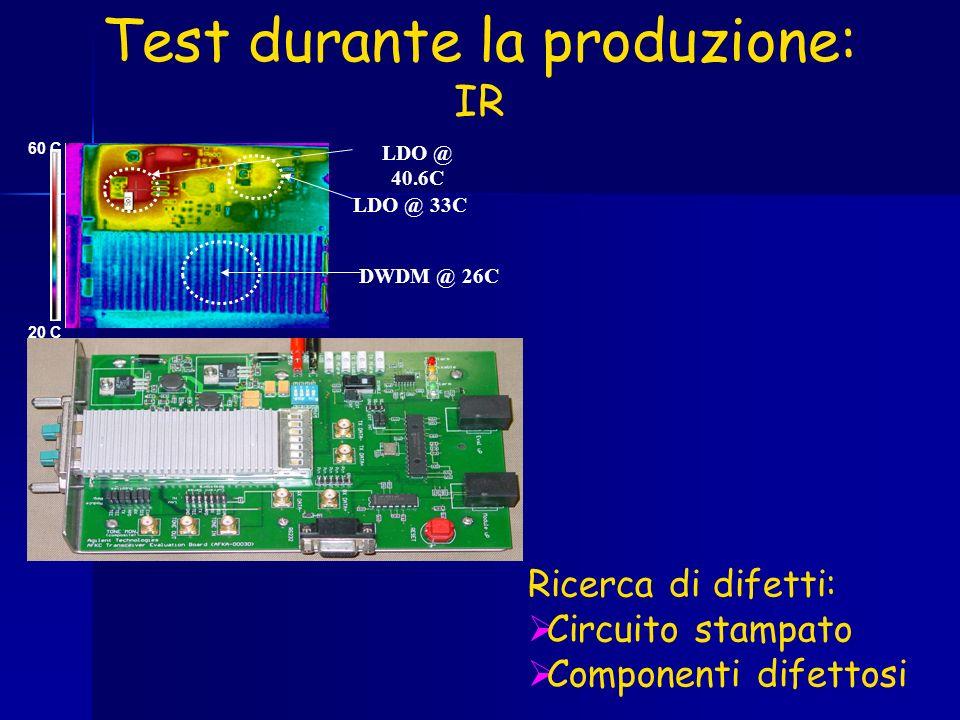 Test durante la produzione: IR LDO @ 40.6C LDO @ 33C DWDM @ 26C 60 C 20 C Ricerca di difetti: Circuito stampato Componenti difettosi