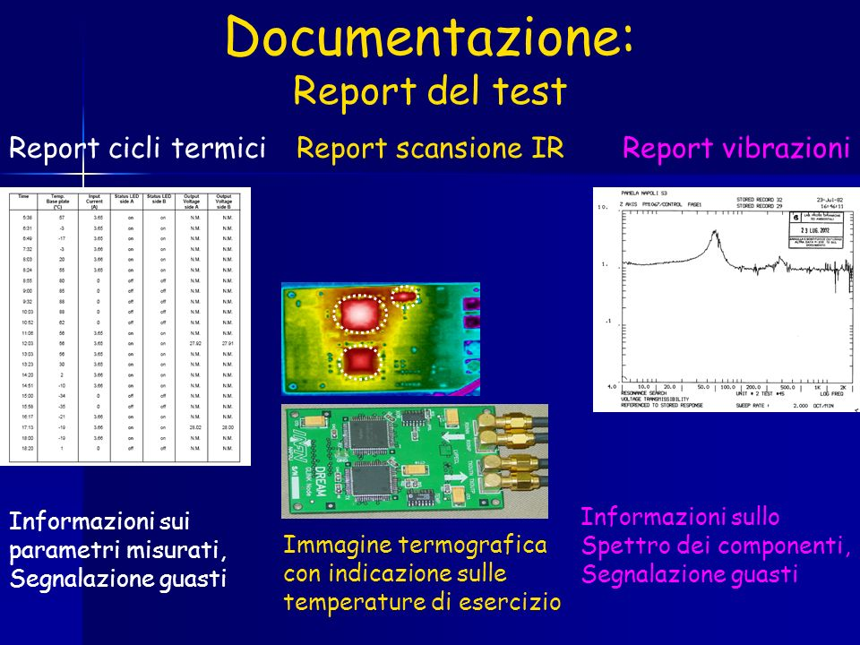 Documentazione: Report del test [1][1] N.M.