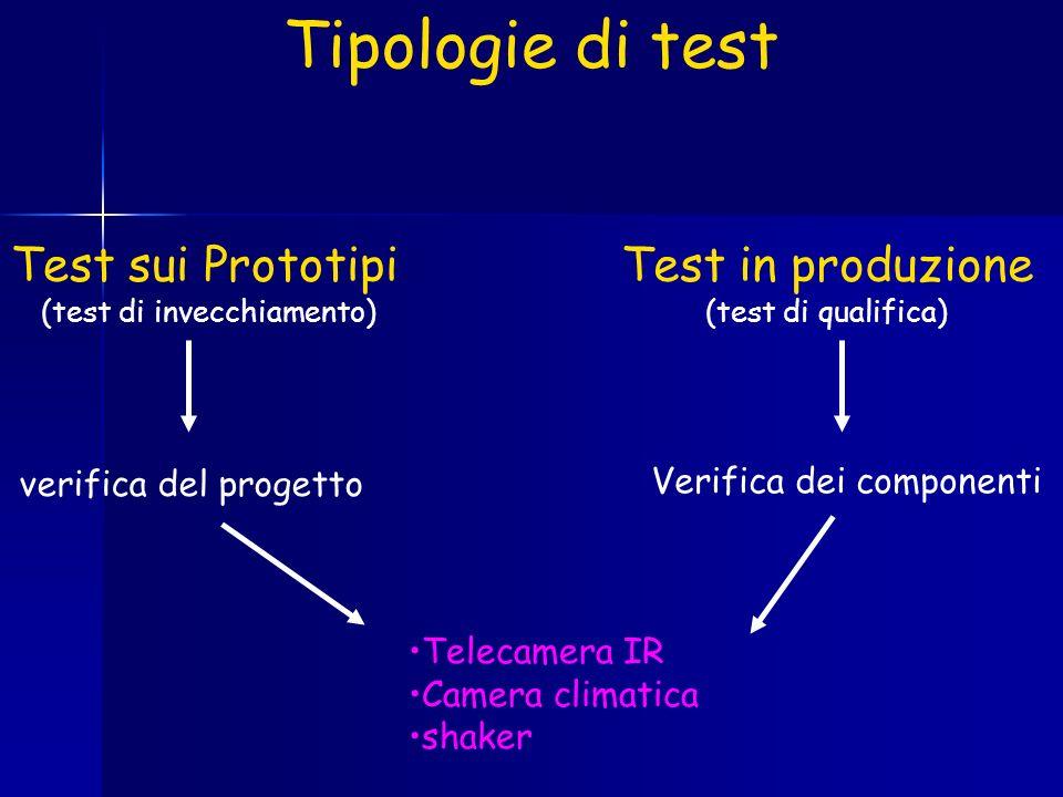 Tipologie di test Test sui Prototipi (test di invecchiamento) Test in produzione (test di qualifica) verifica del progetto Telecamera IR Camera climatica shaker Verifica dei componenti