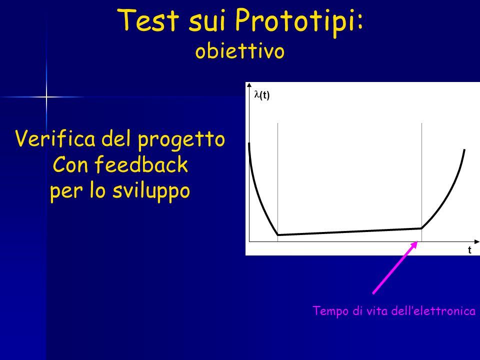 Test sui Prototipi: obiettivo (t) t Tempo di vita dellelettronica Verifica del progetto Con feedback per lo sviluppo