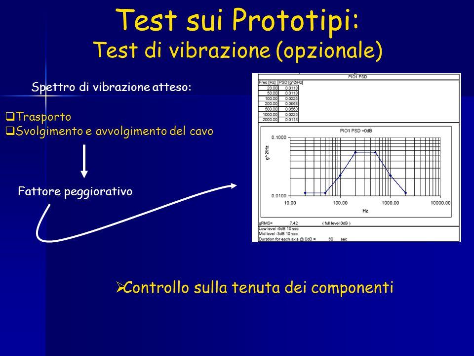 Test sui Prototipi: Test di vibrazione (opzionale) Spettro di vibrazione atteso: Trasporto Svolgimento e avvolgimento del cavo Fattore peggiorativo Controllo sulla tenuta dei componenti