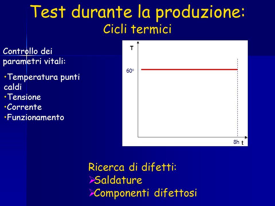 Test durante la produzione: Cicli termici T t 60 o 8h Controllo dei parametri vitali: Temperatura punti caldi Tensione Corrente Funzionamento Ricerca di difetti: Saldature Componenti difettosi