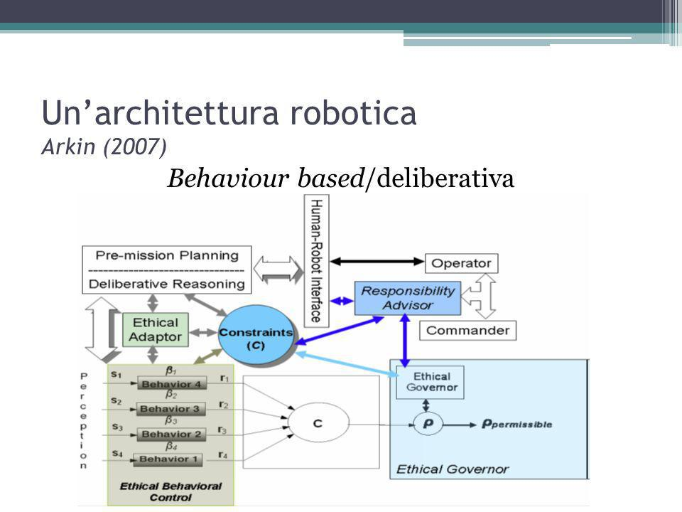 Unarchitettura robotica Arkin (2007) Behaviour based/deliberativa